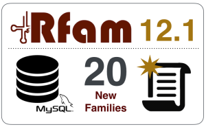 Rfam 12.1 announcement