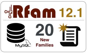 Rfam 12.1 announcement